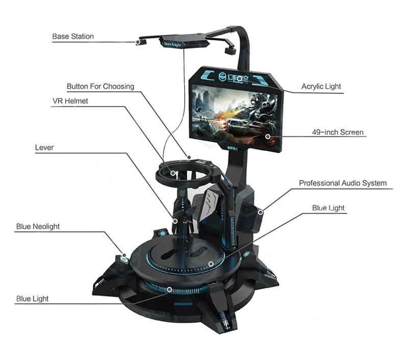 VR machines